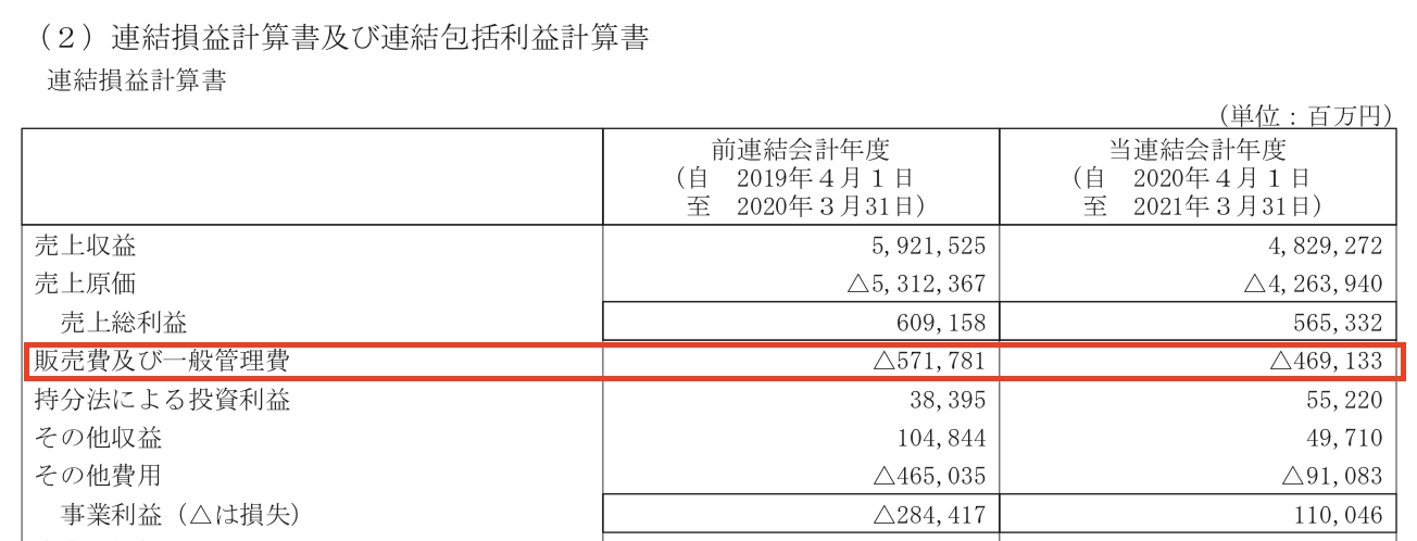 日本製鉄 2021 年 3 月期 決算短信〔IFRS〕(連結)