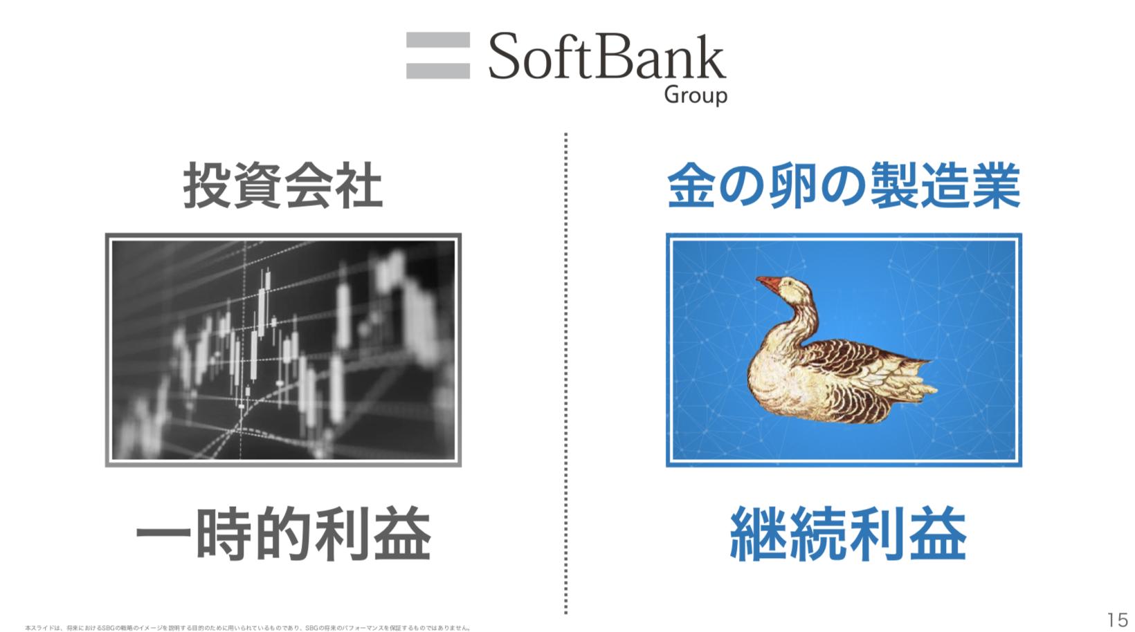 ソフトバンクグループ株式会社 2021年決算説明会
