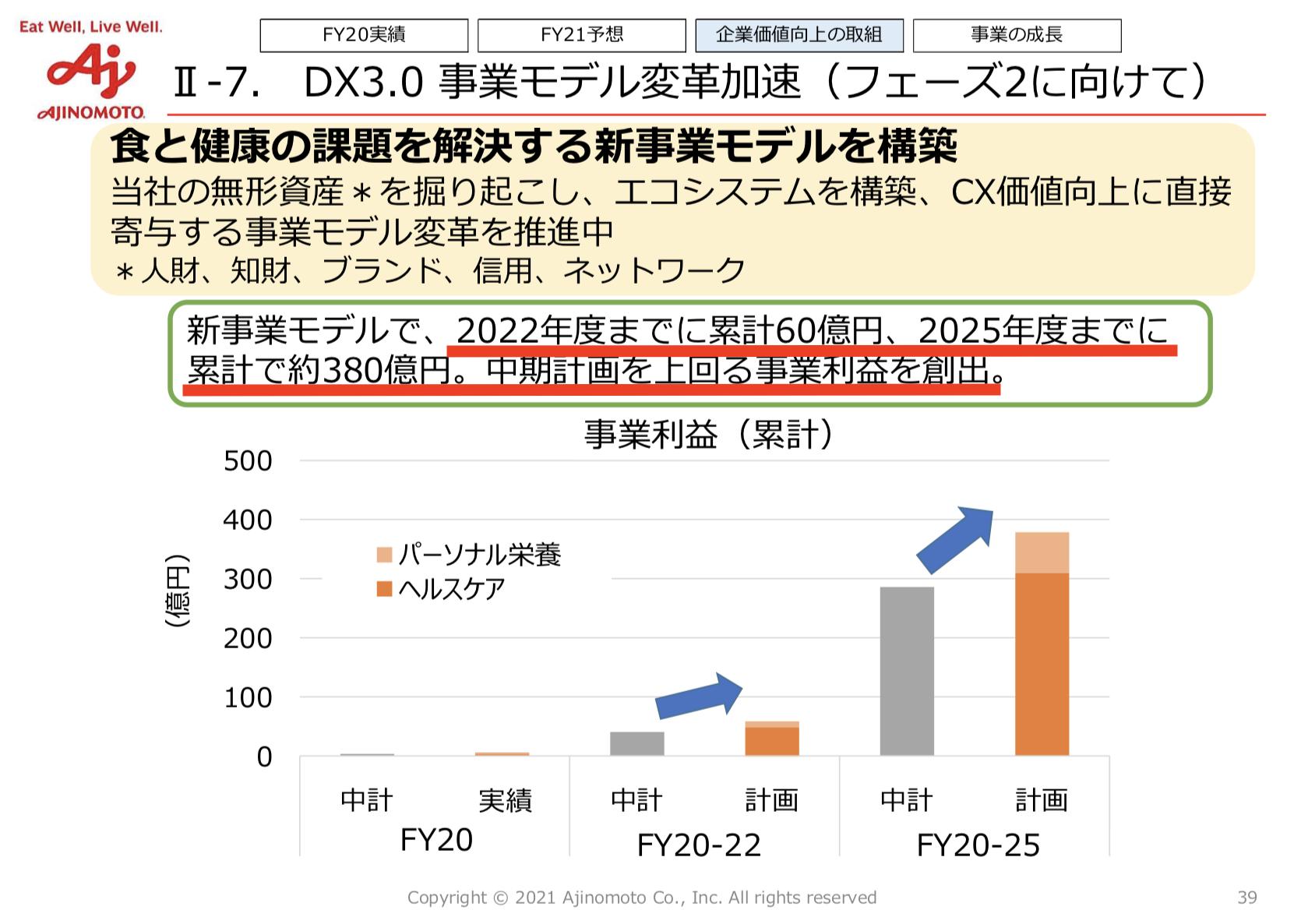 味の素株式会社(2802) 2022年3月期業績予想および 企業価値向上に向けた取組み
