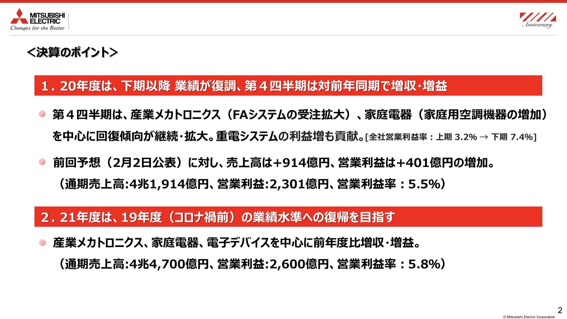 三菱電機株式会社 2020年度 連結決算の概要