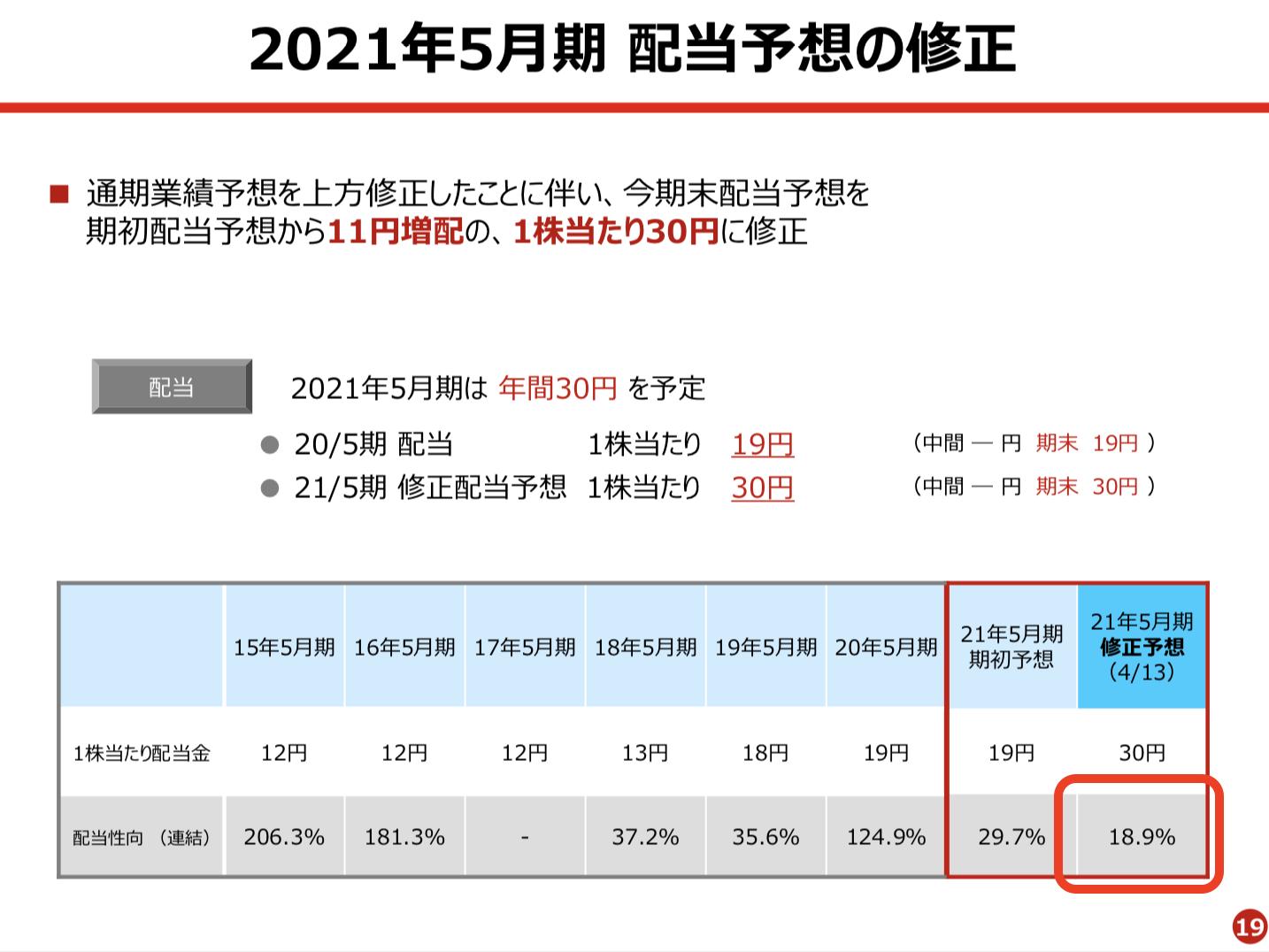 株式会社パソナグループ 2021年5月期 第3四半期 業績概況