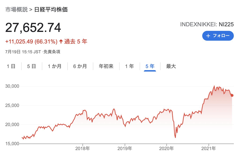 「この30年間日本の労働者はなぜ貧乏のままなのか⁉️」を徹底解説! さとり世代の株日記 資産運用