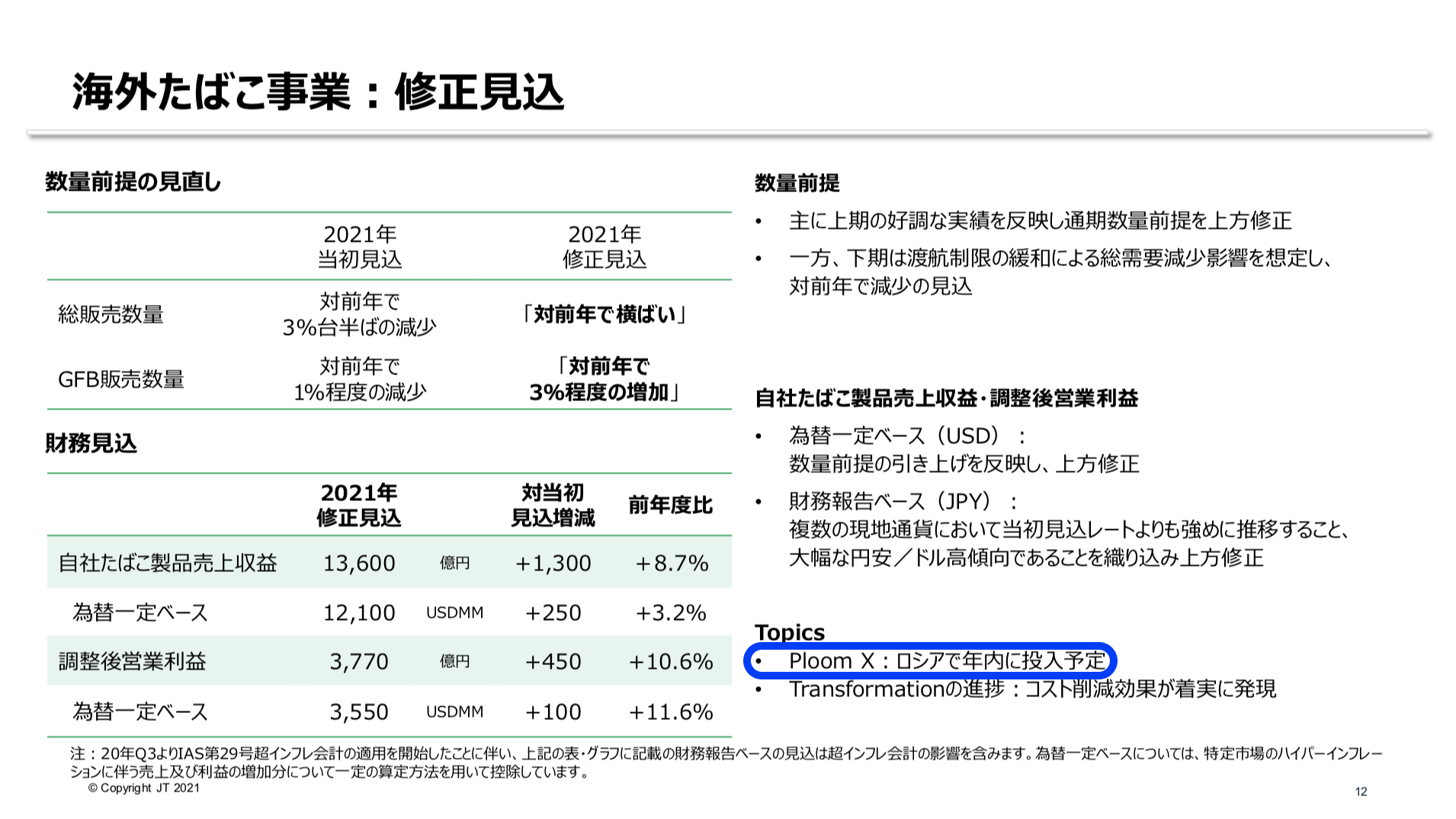 日本たばこ産業(JT) 2021年度2Q決算を徹底解説! さとり世代の株日記 資産運用 株 投資 資産形成