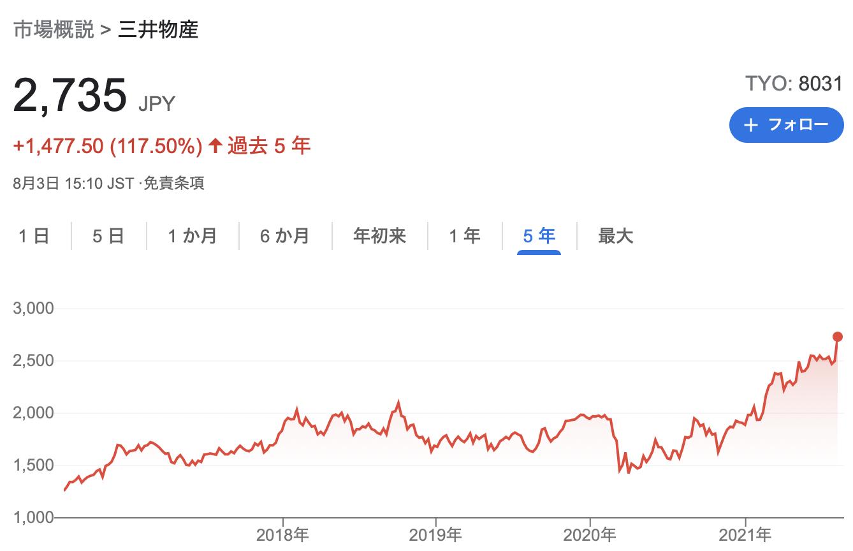 三井物産 2021年度1Q決算を徹底解説! さとり世代の株日記 資産運用 株 投資 資産形成