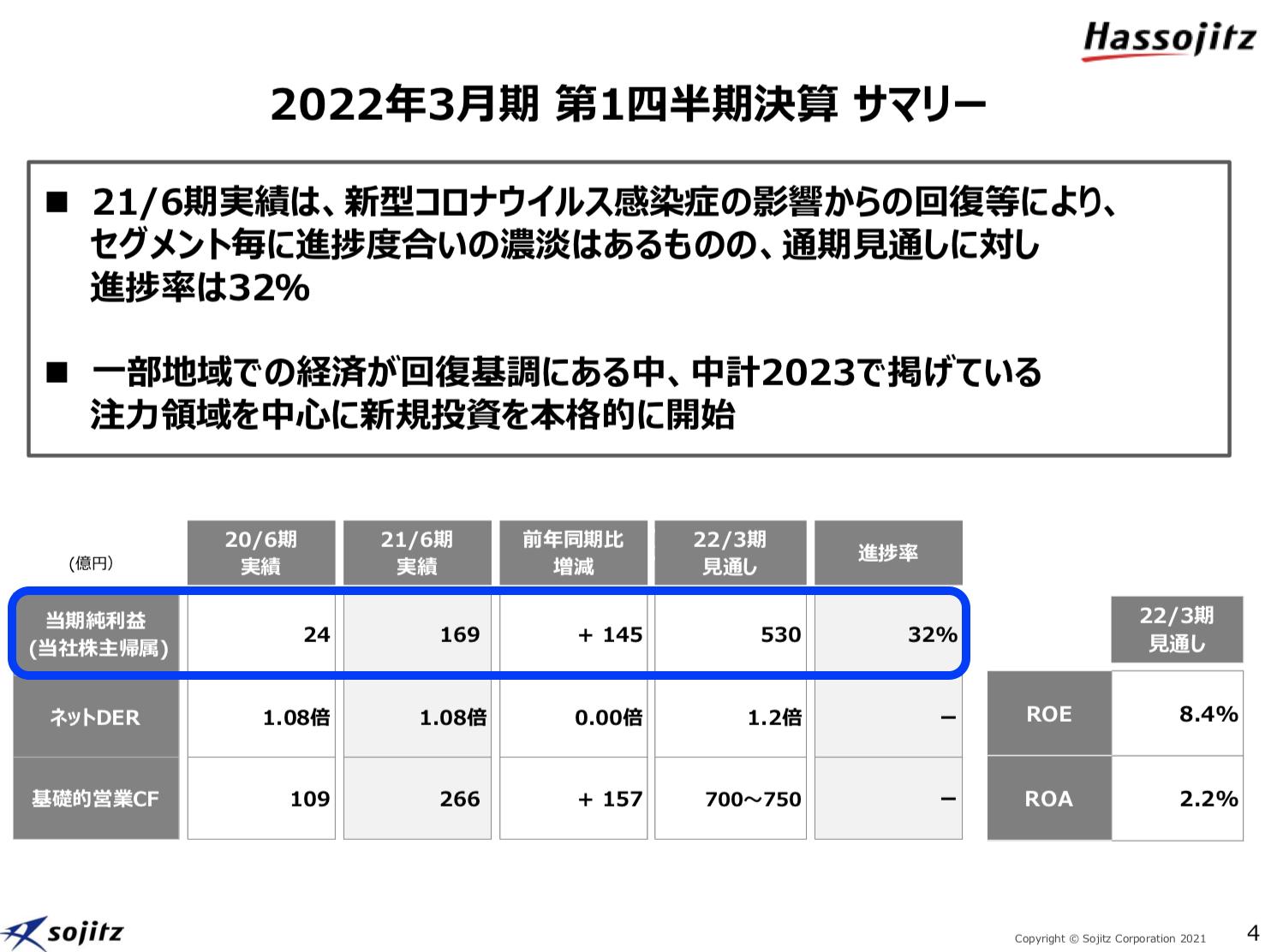双日 2021年度1Q決算を徹底解説! さとり世代の株日記 資産運用 株 投資 資産形成