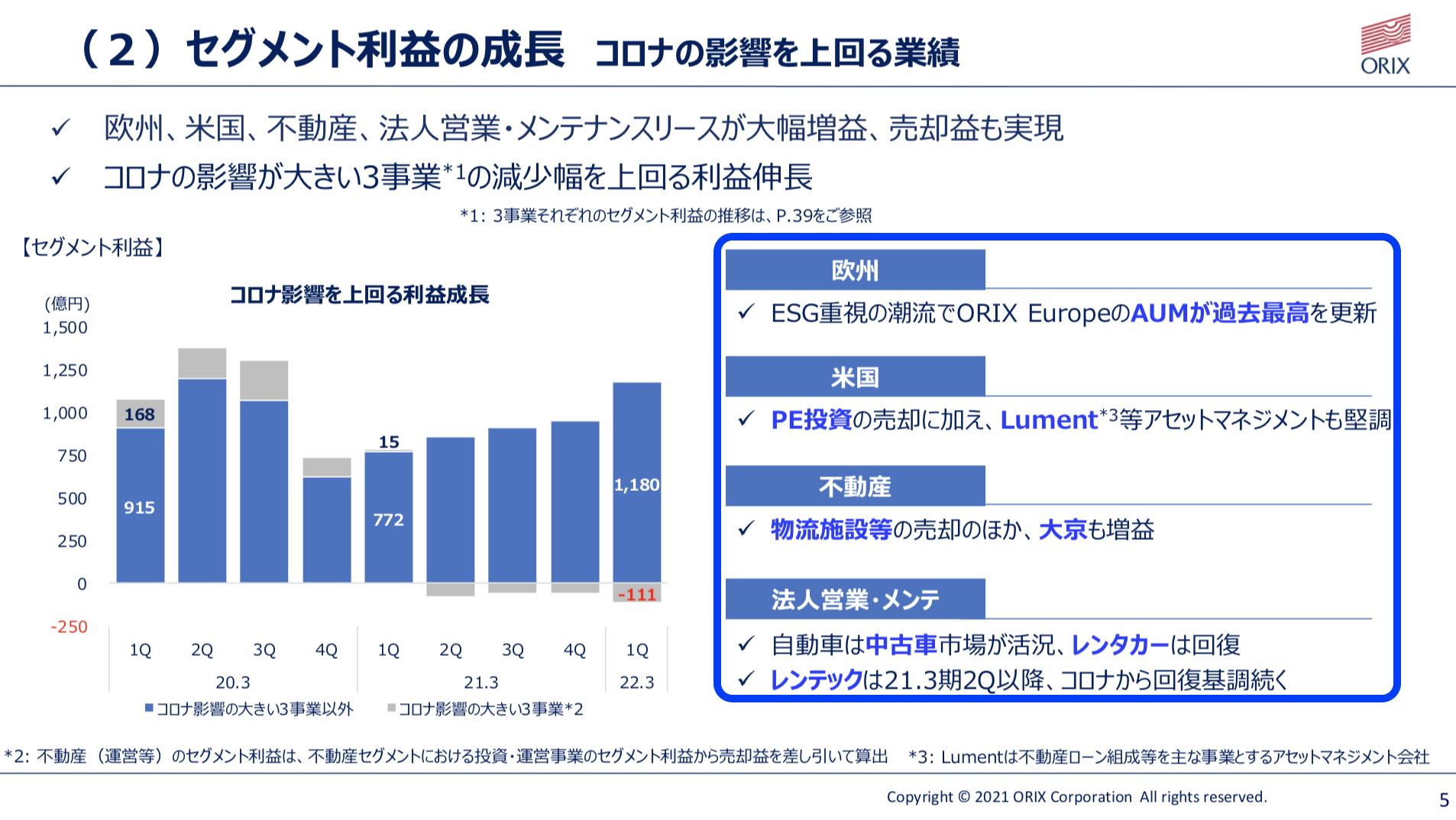 オリックス 2021年度1Q決算を徹底解説! さとり世代の株日記 資産運用 株 投資 資産形成