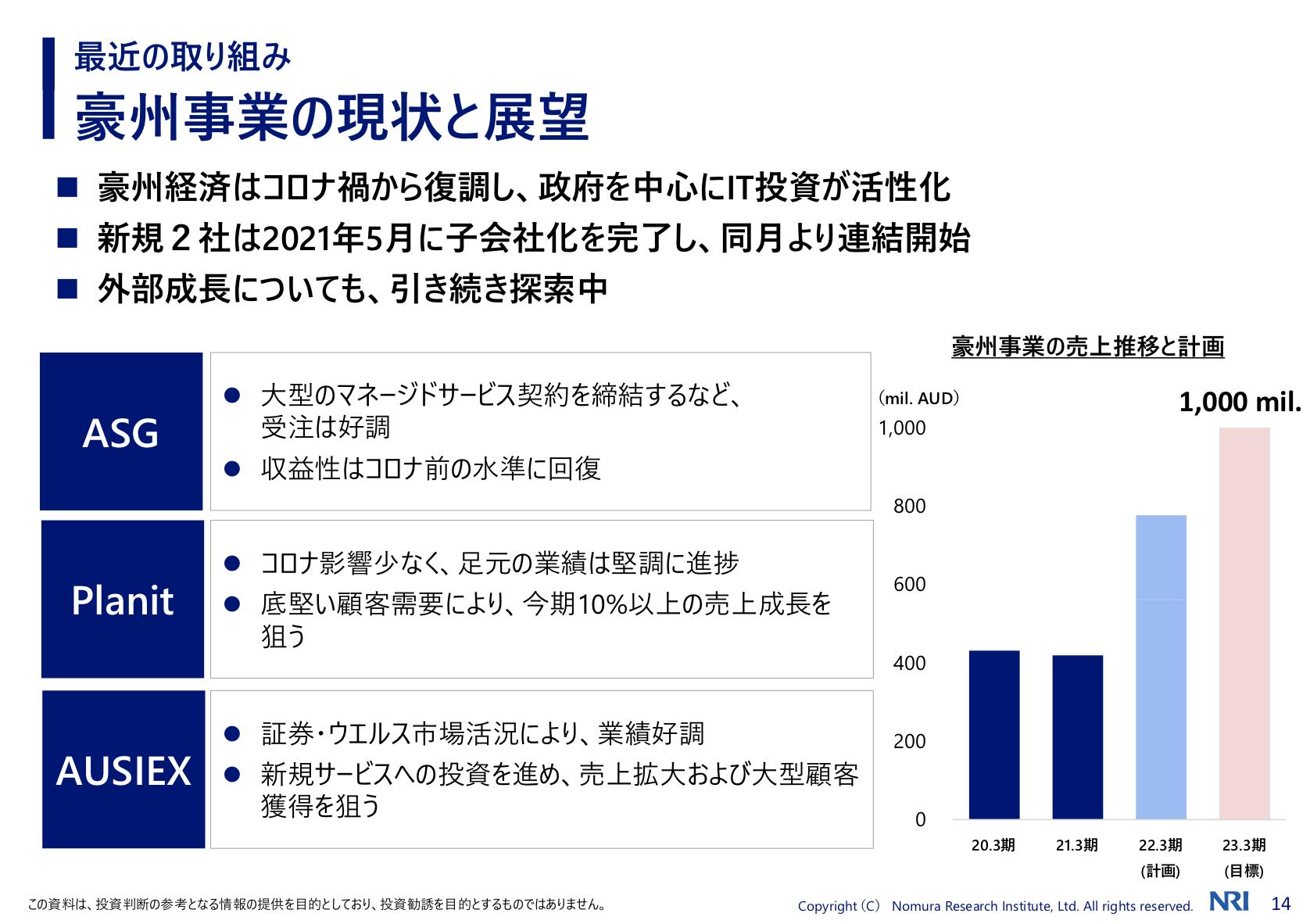 野村総合研究所 2021年度1Q決算を徹底解説! さとり世代の株日記 資産運用 株 投資 資産形成