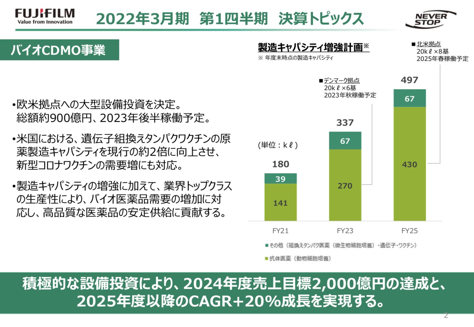 富士フイルムホールディングス 2021年度1Q決算を徹底解説! さとり世代の株日記 資産運用 株 投資 資産形成