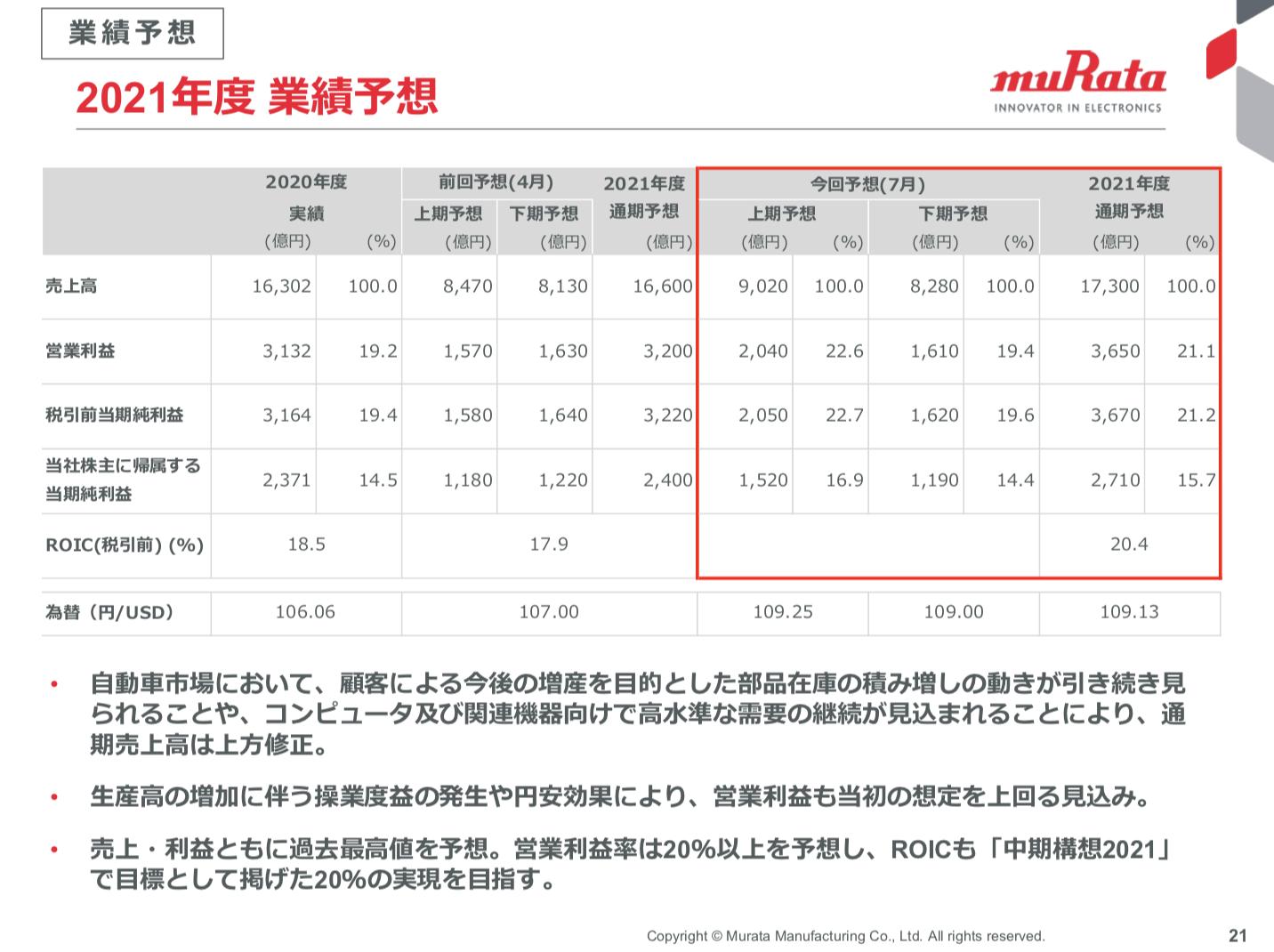 村田製作所 2021年度1Q決算を徹底解説! さとり世代の株日記 資産運用 株 投資 資産形成