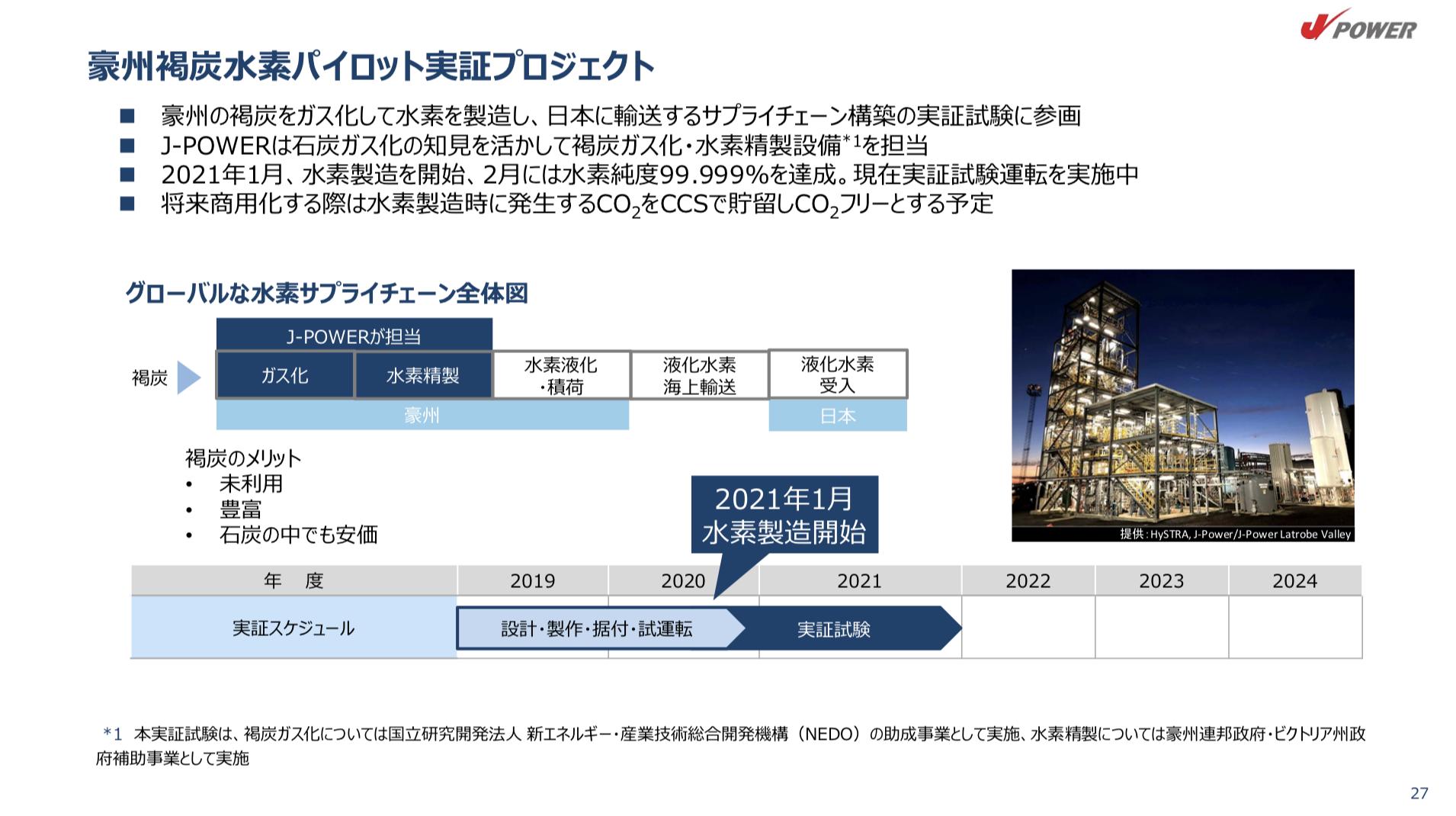 電源開発株式会社(J-POWER) 2021年度1Q決算を徹底解説! さとり世代の株日記 資産運用 株 投資 資産形成 株式投資